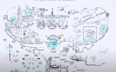 La meilleure vidéo explicative de ce qu'est une Sortie de Zone. Cette vidéo t'aidera à vaincre ta peur du changement.